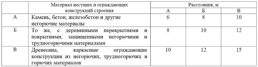 ГРПШ 13-2н-у1 схема